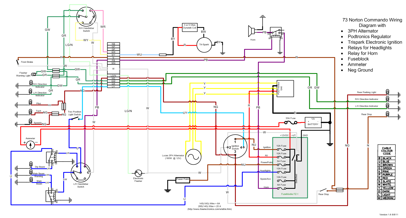 New Wiring Harness Negative Ground Horn Circuit Diagram